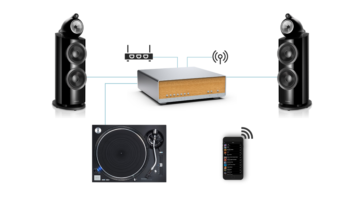 Beispiel 1 AudioBox 150